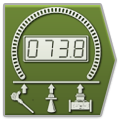 Микропроцессорные технологические индикаторы