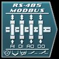 Модули ввода/вывода